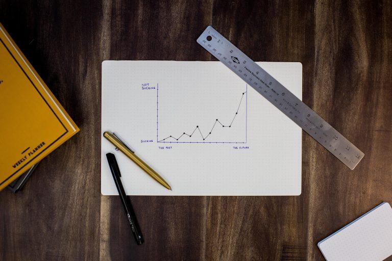 Découvrez les outils pour mesurer vos résultats de communication digitale